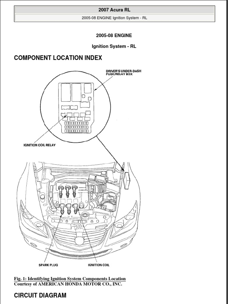 Ignition System Electrical Connector 2005 Acura Tl Fuse Diagram