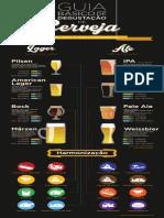 Guia Básico de Degustação de Cerveja_Gabriel Menezes