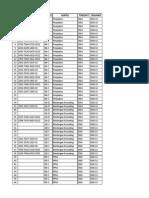 Daftar Undangan Peserta Sma-smk (17 Juni) Lebak