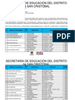 04 San Cristobal