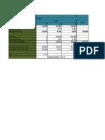 Analisis Keuangan Project Charter