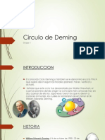 Circulo Deming