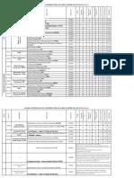 MBA_Sem_III_2013-14
