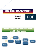 Session i - The Hr Framework