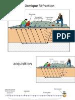 refraction-sismique.pptx