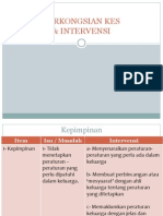 DIAGNOSA & INTERVENSI