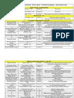 Επανάληψη λίστες ΕΠΟ21