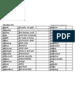 Wordlist 243
