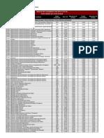 Notes Tall 1a Assignacio 08-07-12 JUNY 2014