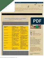 café , livro e arte_ Resultados da pesquisa conjunção.pdf