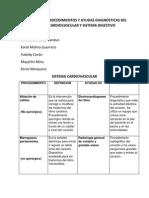 Definicion de Procedimientos y Ayudas Diagnosticas Del Sistema Cardiovascular y Sistema Digestivo