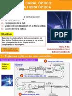 Canal Optico Fibraptica