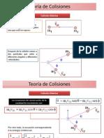 Teoría de Colisiones