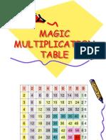 Magic Multiplication Table
