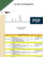 CURSO cromatografía