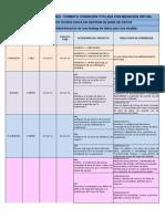 Anexo D. Cronograma Formacion Titulada