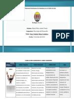 Activida de Aprendizaje (Autoguardado)