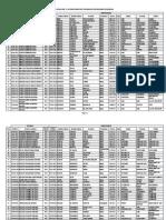 Lista Nº 11 de Beneficiarios Del Programa de Reparaciones Economicas Individuales 2014
