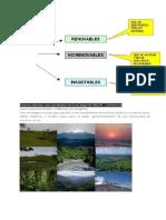 Recursos Naturales Como Eje Dinámico de La Estrategia de UNASUR