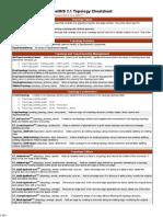 Postgis21 Topology Cheatsheet