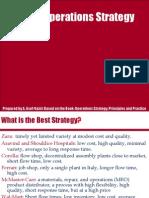 Zara Strategy