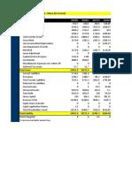 Balance Sheet(2009-2000) - Wipro (US Format)