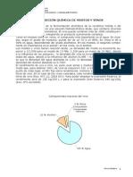 Composición Química de Mostos y Vinos Apuntes de Clase Febrero 2014