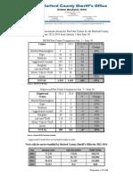 Part Ones 2013-2014_1st Half Comparison COMPLETE