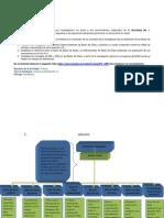 3.2. Actividades de Contextualizacion 2 (1)