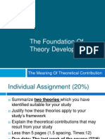 Meaning of Theoretical Contribution