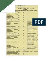 Cronograma Do Curso de Farmacia