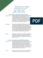 Dionysius Hierarchy of Angels