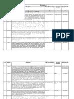 Schedule - AP061402