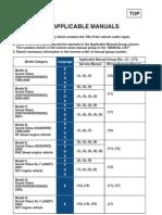 Automotive Brake and Drum Rotor Catalog 2014 | Car