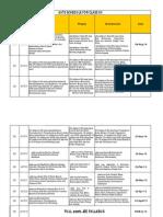 Fiitjee Aiits 2014 schedule.pdf