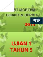 Post Mortem Uppm1 & Ujian 1 2014
