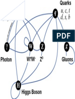 Elementary particle interactions.pdf