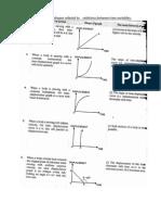 Graph Shapes Physics