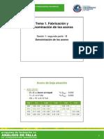faf-t1_2b