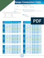 Flange Comparison Table DN JIS ANSI