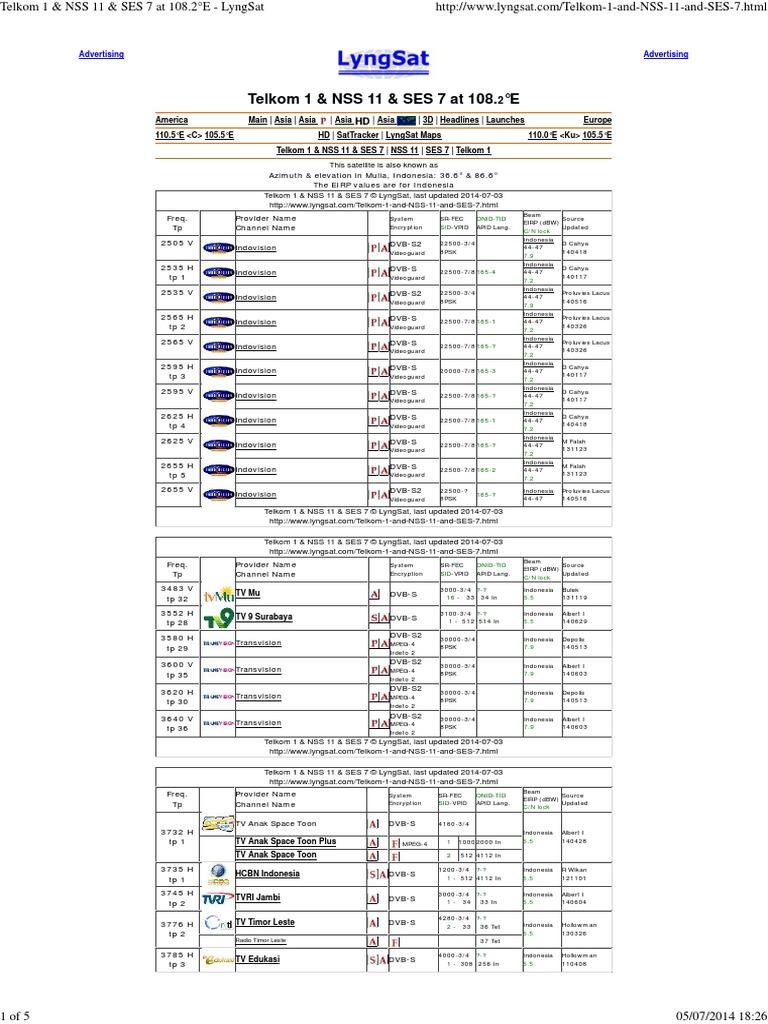 Telkom 1 & NSS 11 & SES 7 at 108 2°E - LyngSat | Penyiaran