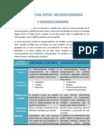 Diferencias Entre Microeconomía