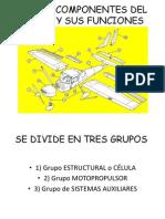 Partes Componentes Del Avión y Sus Funciones