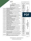 Dotnet Booklet Topics 14-15