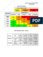 Example of a NHS Risk Rating Matrix