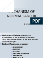 Mechanism of Normal Labour