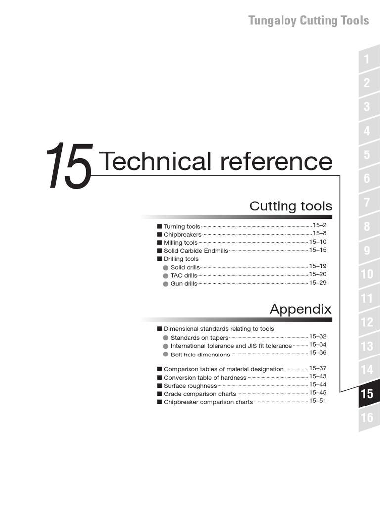 15 technical ee machining drilling geenschuldenfo Gallery