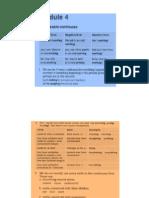 English Grammar for Pre-Intermediate Levele Unit 4 Presentation 4