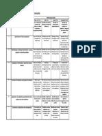 Assesment Rubrics Form Learning Goal 3