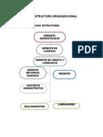 Estructura Del Departamento de La Drogueria